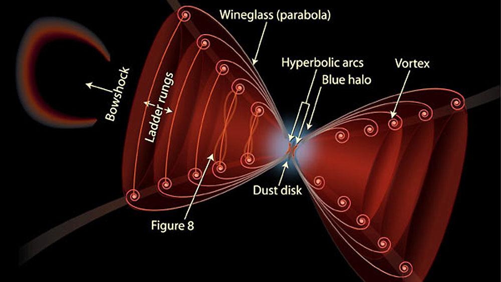 A. Feild / STScI / NASA