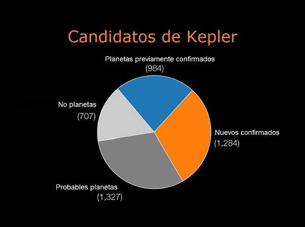 kepler_fig7_02