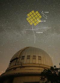 Campo de visión de Kepler