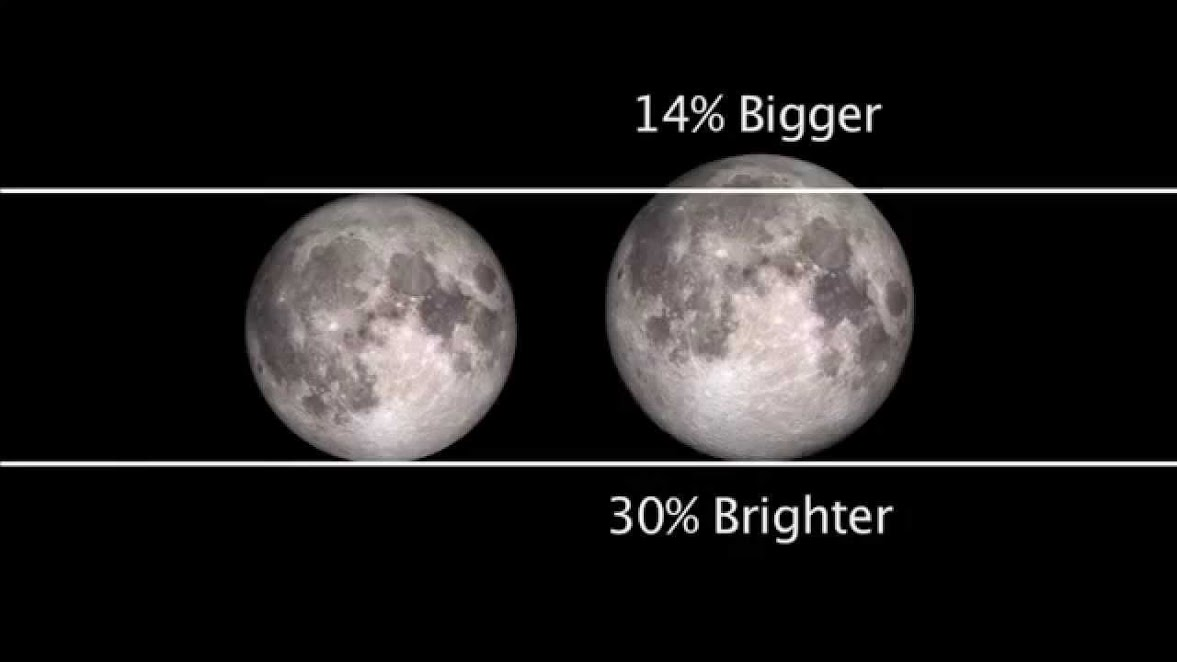 Comparación entre una Luna llena normal, y una superluna.